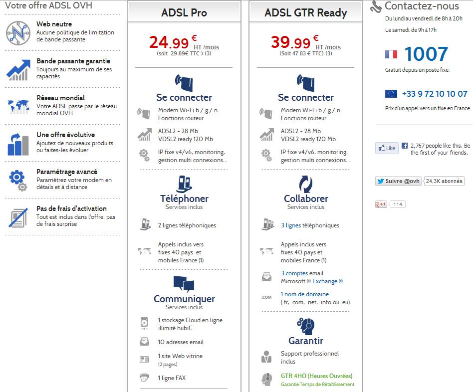 Comparatif Offre Fibre >> Comparatif des offres internet des FAI - EcoConscient