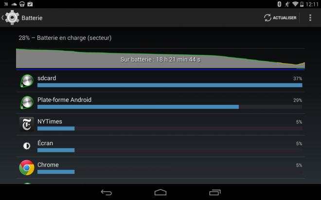 Comment économiser de la batterie sur son smartphone ou sa tablette