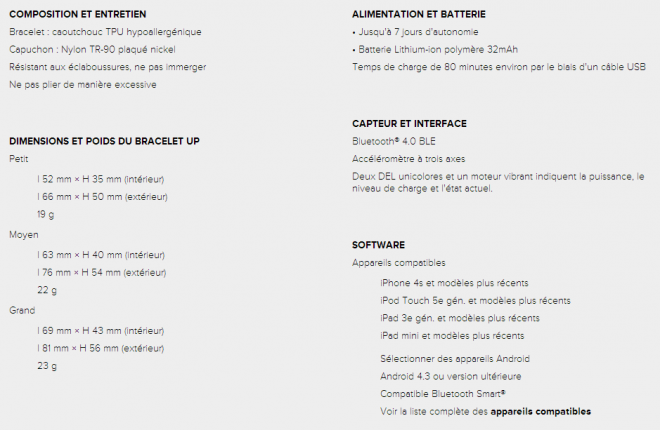 Specifications Jawbone Up 24