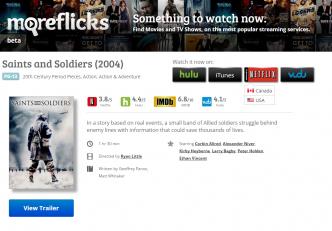 Disponibilité Netflix d'un film