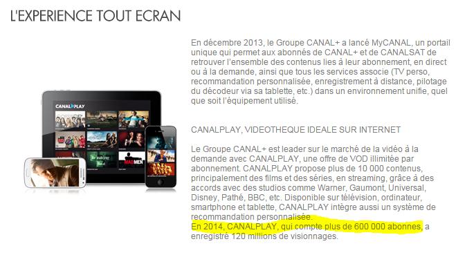 Abonnes CanalPlay Décembre 2014